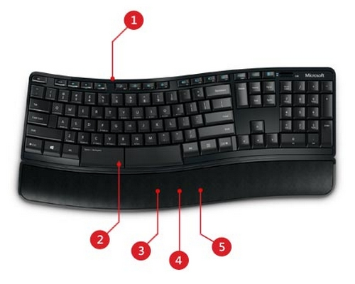 wireless keyboard with touchpad reviews lone ranger